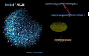 nanoparticle-news